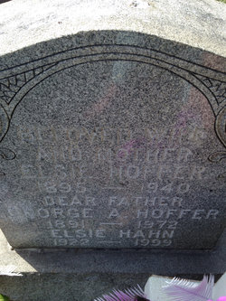 George Alexander Hoffer