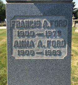 Annie Ford