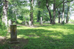 Red Mills Cemetery