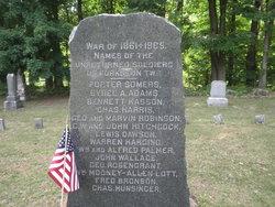 Forkston Cemetery