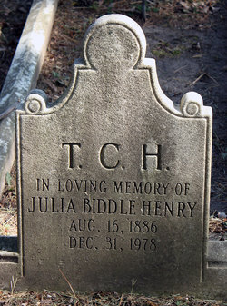 Julia Rush <i>Biddle</i> Henry