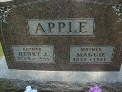 Maggie Apple