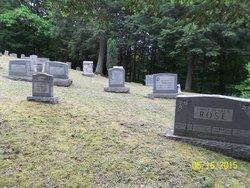 Calvin Moore Cemetery