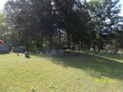 Banks-Taulbee Cemetery