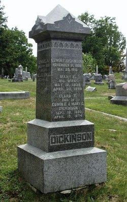 Clara Frances Dickinson