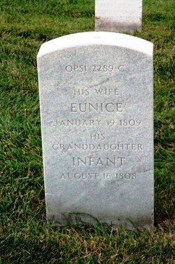 Eunice <i>Wellington</i> Hunt