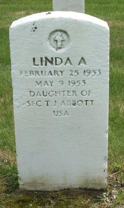 Linda A Abbott
