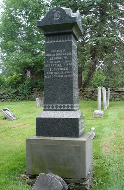 George W. Bates