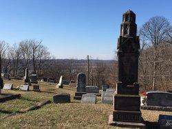 Cliff Cemetery