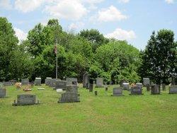 Well Springs Cemetery