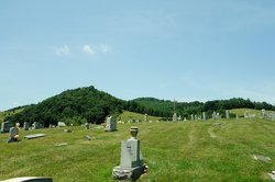Comers Rock Cemetery