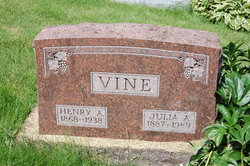 Henry Archibald Vine