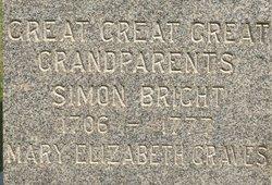 Simon Bright
