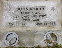 John Randolph Duey