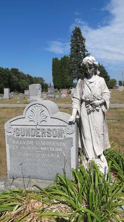 Halvor Gunderson