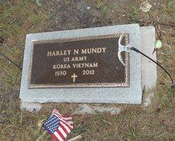 Harley Mundy