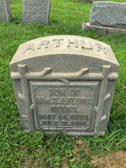Arthur Beers