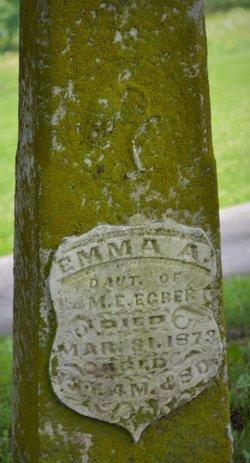 Emma Ann Egbert