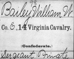 Pvt William Warden Bailey