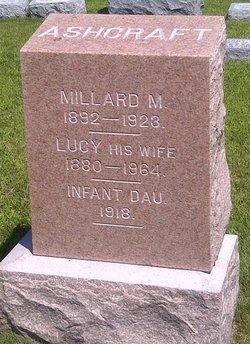 Millard M. Ashcraft