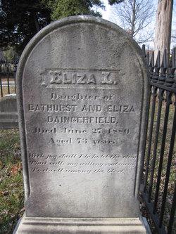 Eliza L. Daingerfield