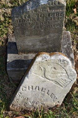 Charlie R. Sharp