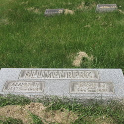 Albert Theodore Blumenberg