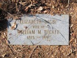 Elizabeth <i>Bagby</i> Tucker