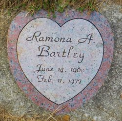 Ramona A. Bartley
