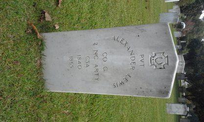 Pvt Alexander Lewis