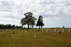 Carlisle Cemetery