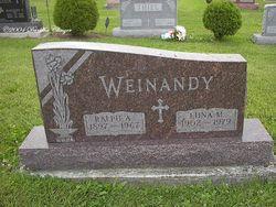 Ralph Aloysius Weinandy