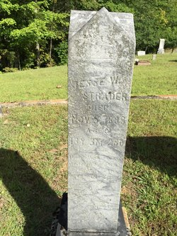 Jesse W. Strader