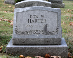 Dow Watters Harter