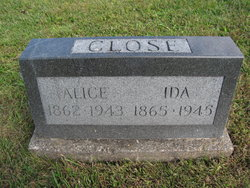 Alice Close