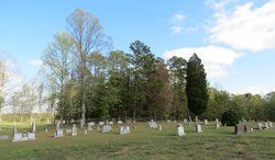 Shiloh Independent Church Cemetery