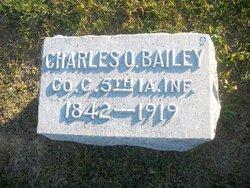 Pvt Charles O. Bailey