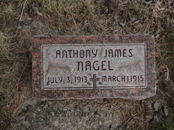 Antony James Nagel