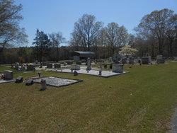 Sandy Creek Church Cemetery