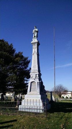 Butternut Ridge Cemetery