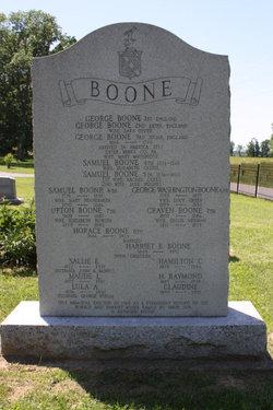 George Boone, III