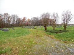 Back Creek Presbyterian Church Cemetery
