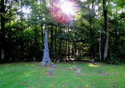 Irvine Cemetery