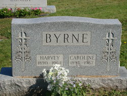 Caroline Henrietta <i>Coons</i> Byrne