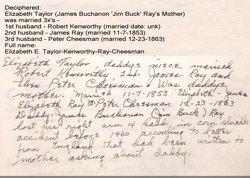 Elizabeth E. (Kenworthy) <i>Ray</i> Cheesman