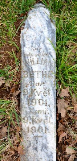 William Beathe