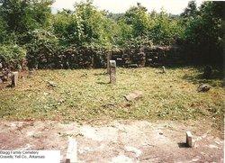 Blagg Family Cemetery