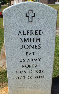 Alfred Smith Jones
