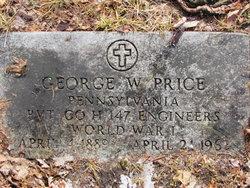 George W Price