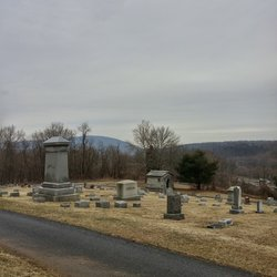 Millerstown Riverview Cemetery